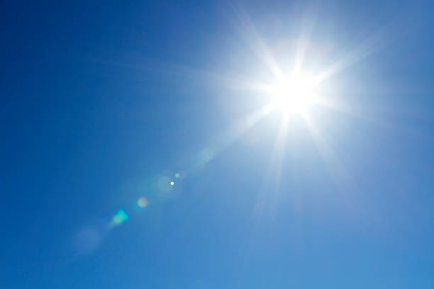 Sun Safety Questionairre